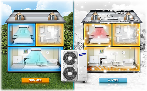 Samsung Eco Heating System
